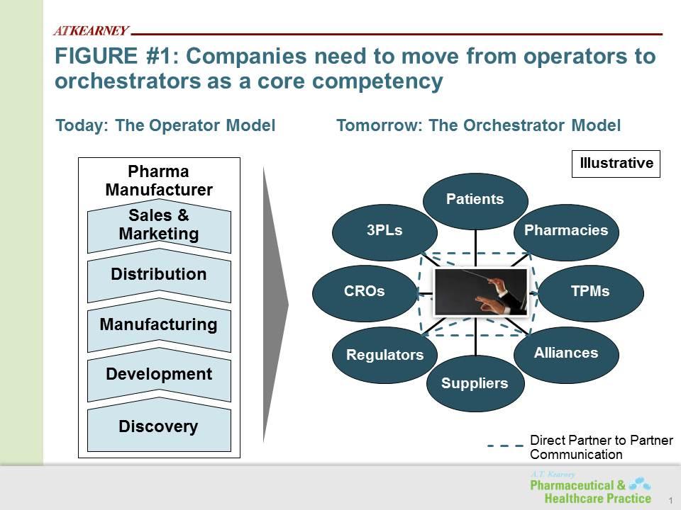 csr communication in the pharma industry Szántó, richárd (2011) a társadalmi felelősségvállalás tendenciái a gyógyszeriparban = corporate social responsibility in the pharmaceutical industry.
